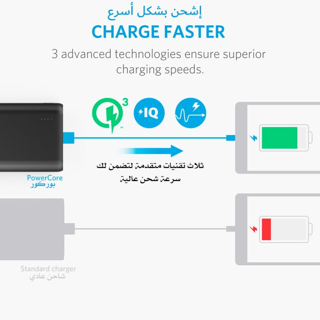 بطارية متنقلة بسعة 10000 ملي أمبير من ماركة أنكر Anker تناسب جميع الأجهزة يدعم تقنية كويك شارج 3.0 QC - اسود