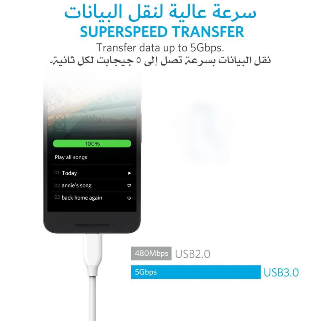 سلك شاحن تايب سي USB-C ماركة أنكر Anker بطول 0.9 متر لجميع الأجهزة بمنفذ يو اس بي سي سلك من يو اس بي إلى يو اس بي تايب سي - ابيض